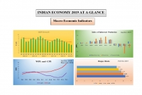 INDIAN ECONOMY 2019 AT A GLANCE